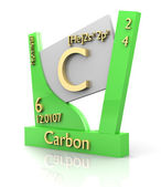 Carbon form Periodic Table of Elements - V2 — Stock Photo