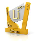 Lithium form Periodic Table of Elements - V2 — Stock Photo