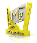 Magnesium form Periodic Table of Elements - V2 — Stock Photo