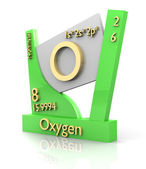 Oxygen form Periodic Table of Elements - V2 — Stock Photo