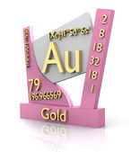 Gold form Periodic Table of Elements - V2 — Fotografia Stock