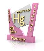 Mercury form Periodic Table of Elements - V2 — Stock Photo
