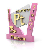 Platinum form Periodic Table of Elements - V2 — Stock Photo