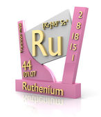 Ruthenium form Periodic Table of Elements - V2 — Stock Photo