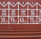 Wit gespoten industriële lettertypen op lees grunge metal — Stockfoto