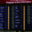 Photo: Scoreboard of baggage info from airport