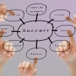 Stock Photo: Hand pointed on success flow chart on color background