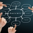 Hand pushing success flow chart, Business concept — Stock fotografie