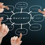 手の成功フローチャート、ビジネス概念をプッシュ — ストック写真