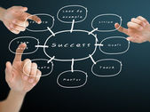 Hand pushing the success flow chart, Buisness concept — Photo