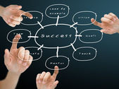 Hand pushing success flow chart, Business concept — Stock Photo