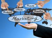 Businessman's hand show marketing chart concept — Stock Photo