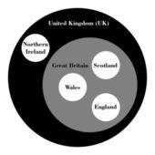 Regno unito come rappresentazione della teoria degli insiemi — Foto Stock