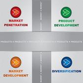 Marketing Management Matrix — Stock Vector