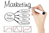 Marketing diagram strategy — Stock Photo