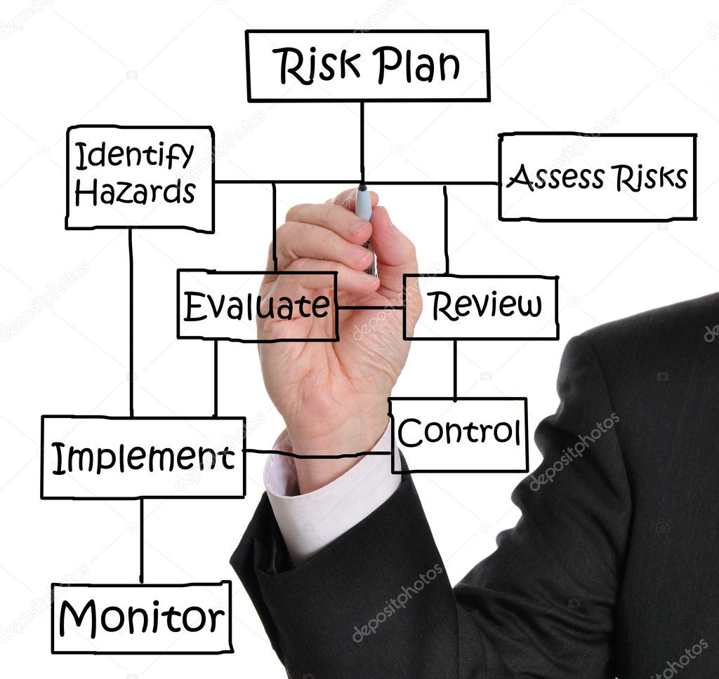 Male executive drawing risk management diagram on a whiteboard — Stock Photo #7252532