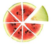 Pie chart of watermelon slices — Stock Photo