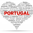 I Love Portugal — Stock Vector