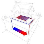 Heat pump/underfloor heating diagram — Stock Vector