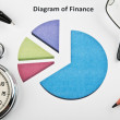 Analysis chart in the company — Stock Photo