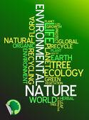 Ecology - environmental poster — Stock Vector