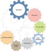 Seo-proces — Vector de stock
