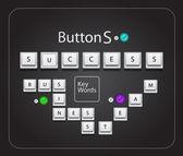 Keyboard text success — Stock Vector