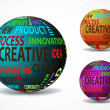 Concept of innovation and creative words in globe form - Stock Photo