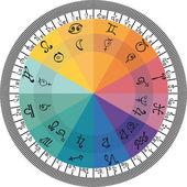 Astrologische cirkel — Stockvector