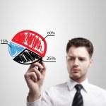 jonge zakenman tekening een kleurrijke cirkeldiagram grafiek met percentages — Stockfoto