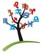 Zodiac tree — Stock Vector