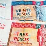 Постер, плакат: Cuban Convertible Pesos