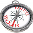 Success vs failure compass, business concept - Zdjęcie stockowe