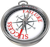 Success vs failure compass, business concept — Stock Photo