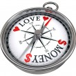 Love versus money concept compass — Stock Photo