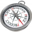 Four p management concept compass — Stock Photo #7302100