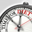 Diet time concept clock — Stock Photo #7784873