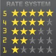 Royalty-Free Stock Vector Image: Vector rate system with yellow selected and grey unselected stars