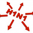 H1N1, swine flu - Stock Photo
