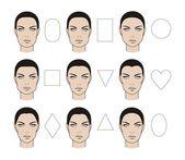 Tipos de rostos — Foto Stock