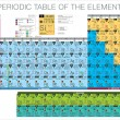 Complete Periodic Table of the Elements — Imagens vectoriais em stock