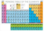 Complete Periodic Table of the Elements — Stock Vector