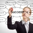 Business woman and the concept of success - Stock Photo