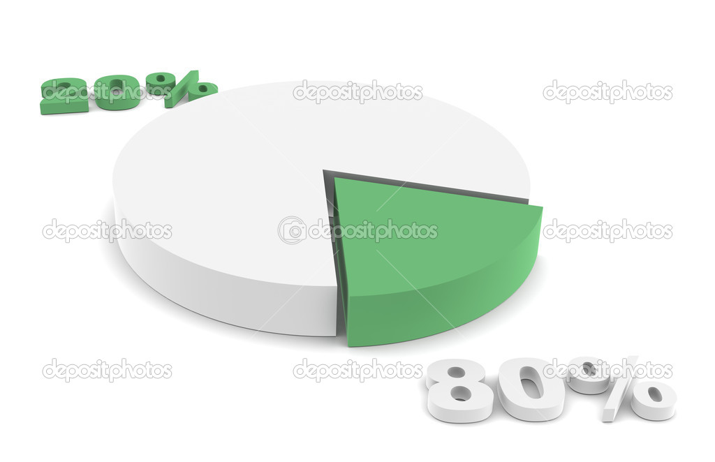 The Pareto principle. Pie Chart with Percentage on opposite side.  — Stock Photo #7194564