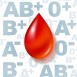 Blood groups — Stock Photo