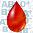 Blood groups - Stock Photo