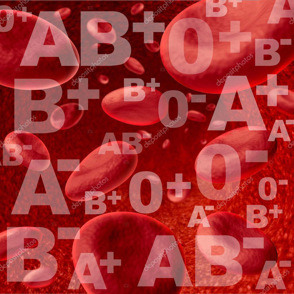 Группы крови 1,2,3,4: положительные, отрицательные, резус