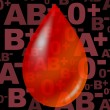 Stock Photo: Blood groups