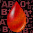 Blood groups — Stock Photo #7281825