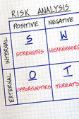 Business SWOT Analysis — Stock Photo